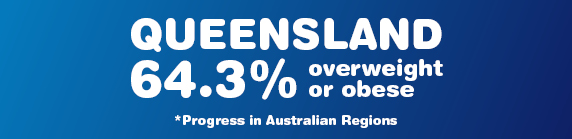 Some Queensland regions hit heavy with soaring obesity rates