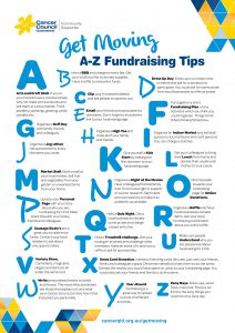 A to Z of fundraising ideas